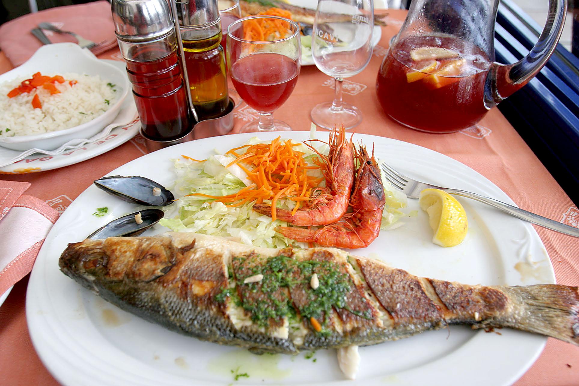 Best Food Markets Spain